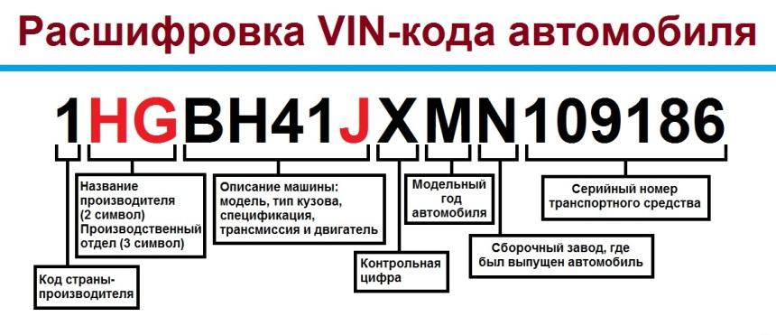 Проверить по вин коду машину бесплатно на сайте гибдд бесплатно