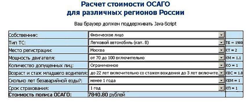 Калькулятор расчета стоимости ОСАГО