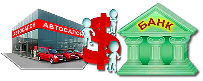 На каких условиях банк выдает автокредит